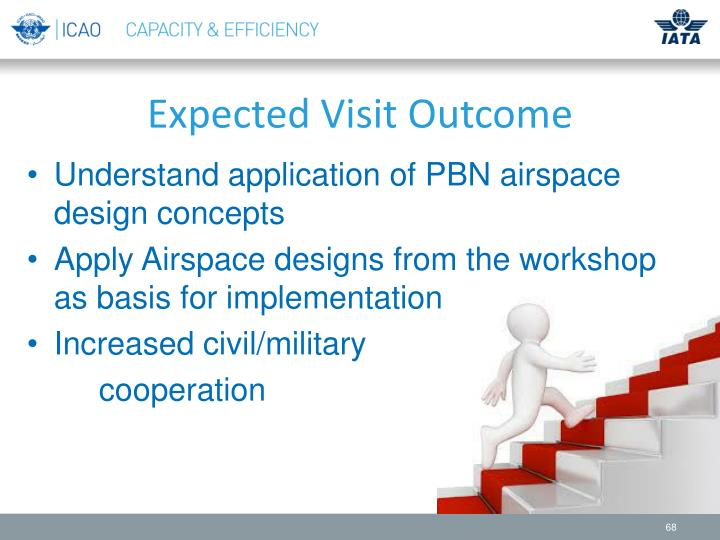 Expected Visit Outcome