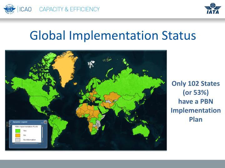 Global Implementation Status