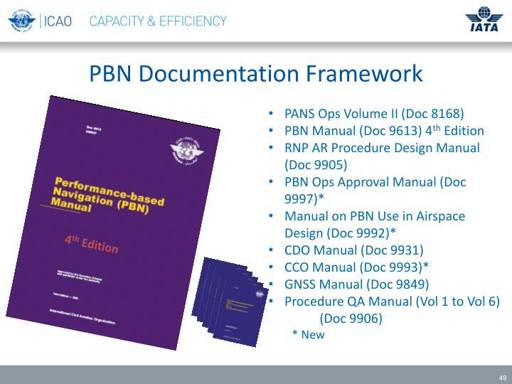 PBN Documentation Framework