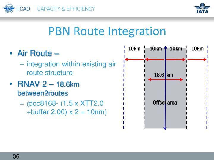 PBN Route Integration