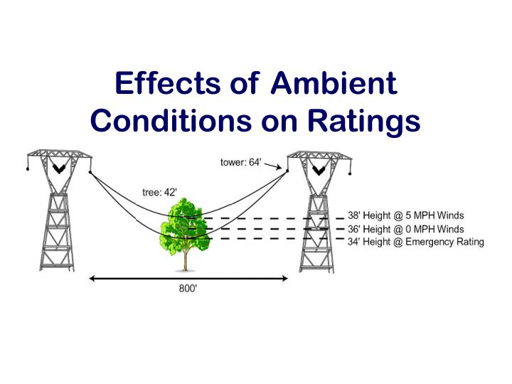 Effects of Ambient Conditions on Ratings
