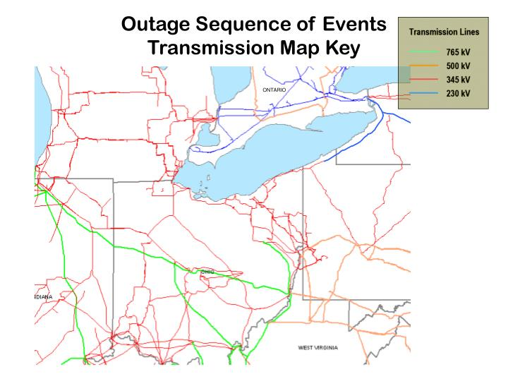 Outage Sequence of Events