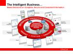 the intelligent business bases decisions on complete secure and consistent information