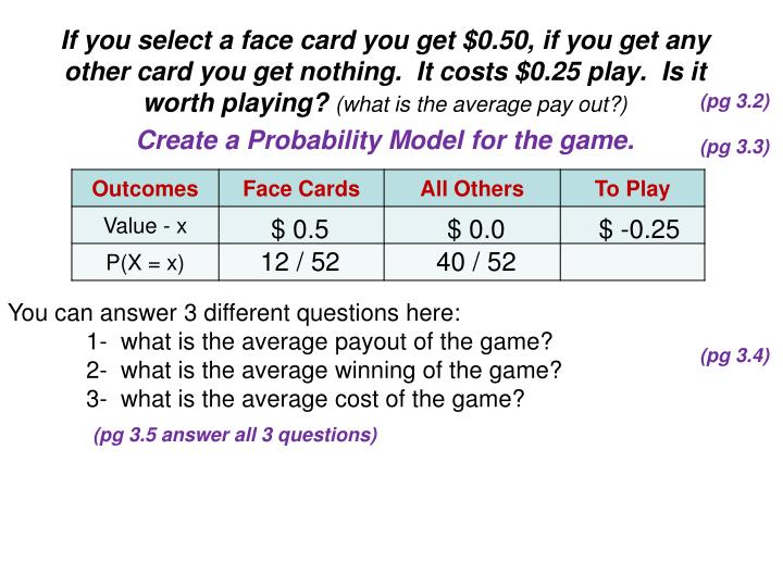 If you select a face card you get $0.50, if you get any other card you get nothing.  It costs $0.25 play.  Is it worth playing?