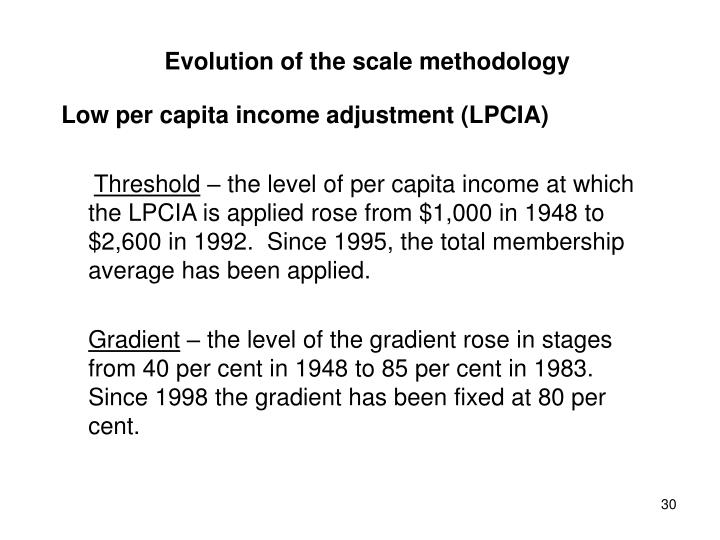 Evolution of the scale methodology