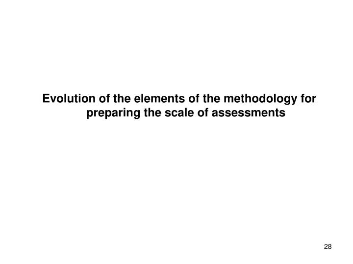 Evolution of the elements of the methodology for preparing the scale of assessments