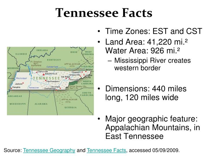 Tennessee Facts
