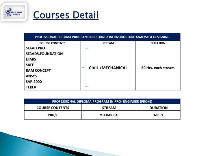 Courses Detail