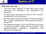 basics of it11
