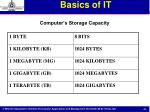 basics of it3