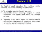 basics of it50