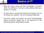 basics of it52