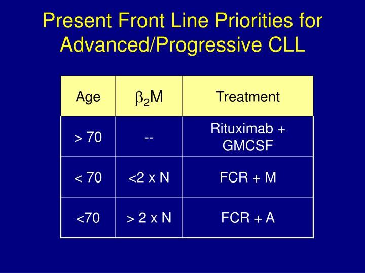 Present Front Line Priorities for Advanced/Progressive CLL