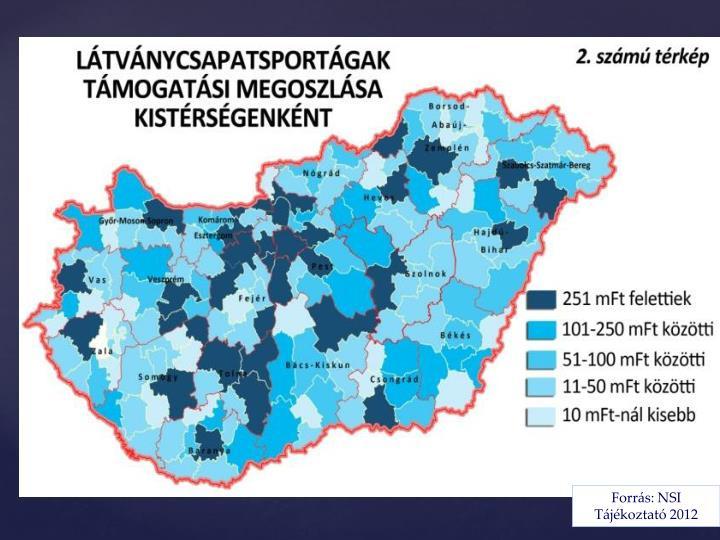 Forrás: NSI Tájékoztató 2012