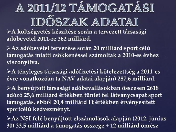 A 2011/12 TÁMOGATÁSI