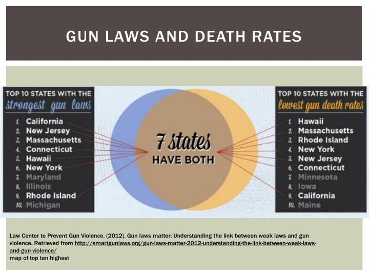 Gun laws and death rates