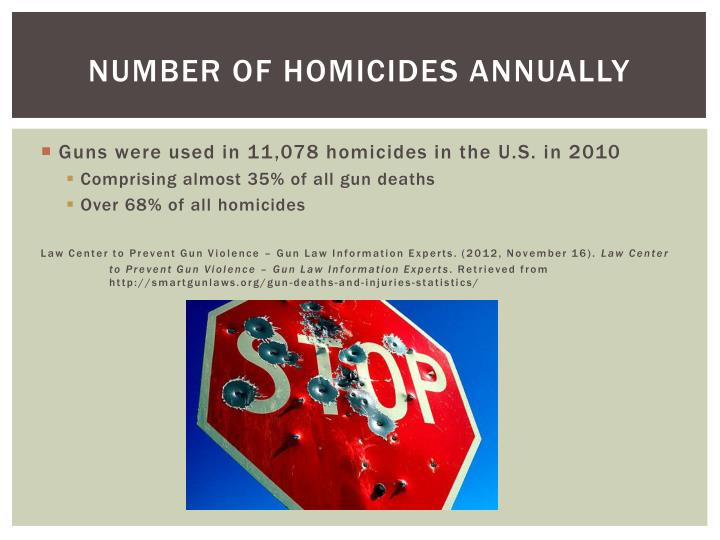 Number of homicides annually