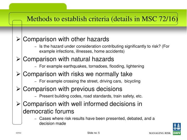 Methods to establish criteria (details in MSC 72/16)