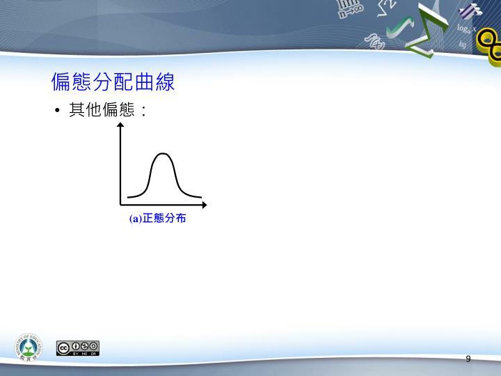 偏態分配曲線