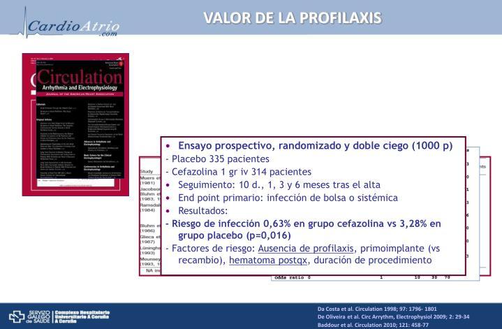 VALOR DE LA PROFILAXIS