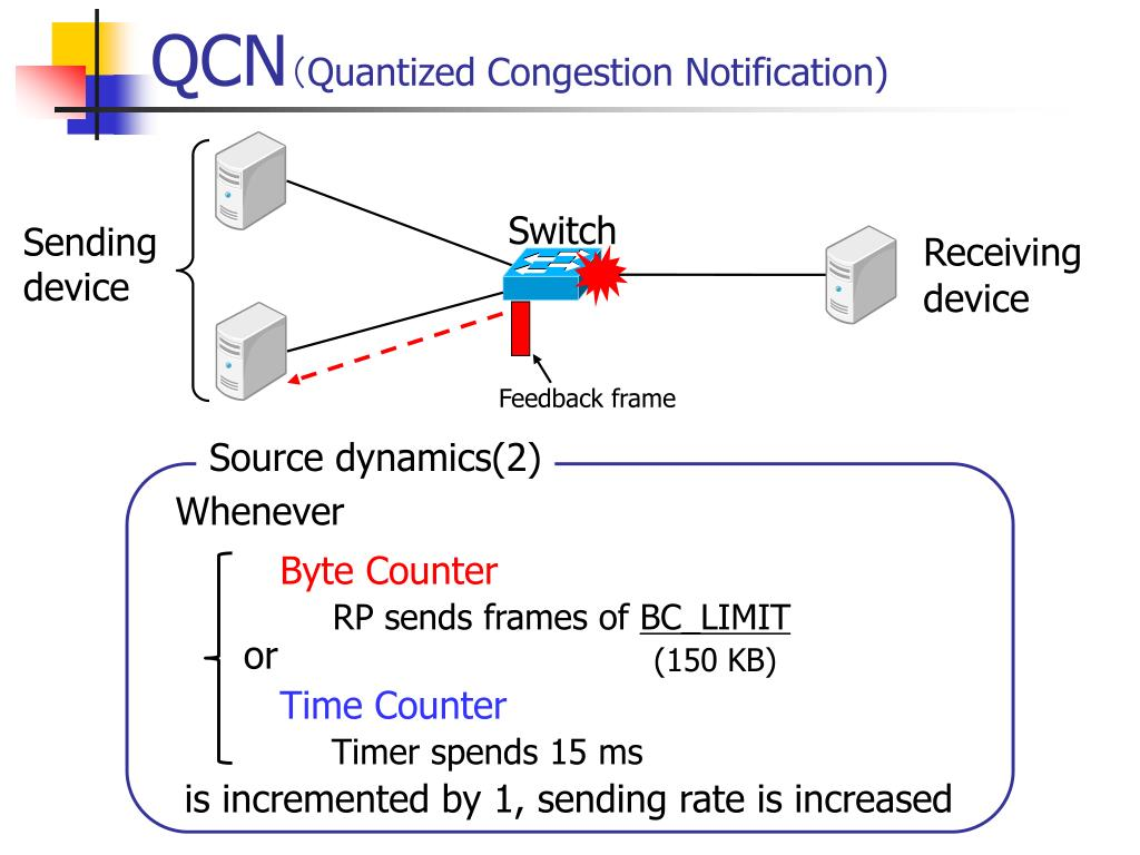 PPT - QCN with Delay-based Congestion Detection for Limited