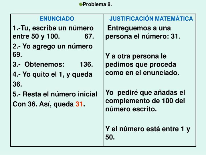 Problema 8.
