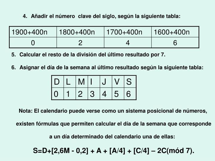 Añadir el número  clave del siglo, según la siguiente tabla: