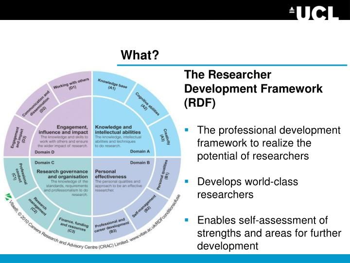 my strengths and area of development My strengths & areas for development areas for development my strengths what are my strengths lifelong learning as a professional in a digital age what have i learnt.