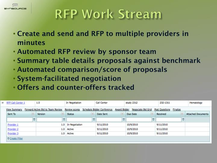 RFP Work Stream