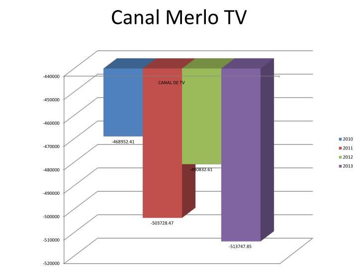 Canal Merlo TV