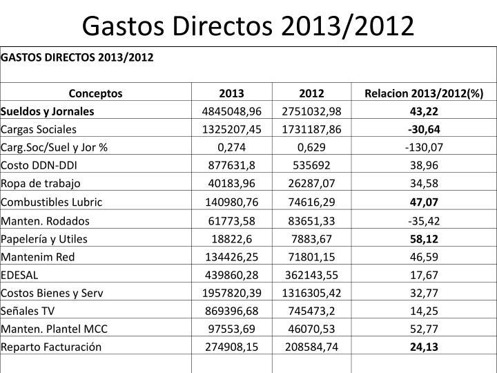 Gastos Directos 2013/2012