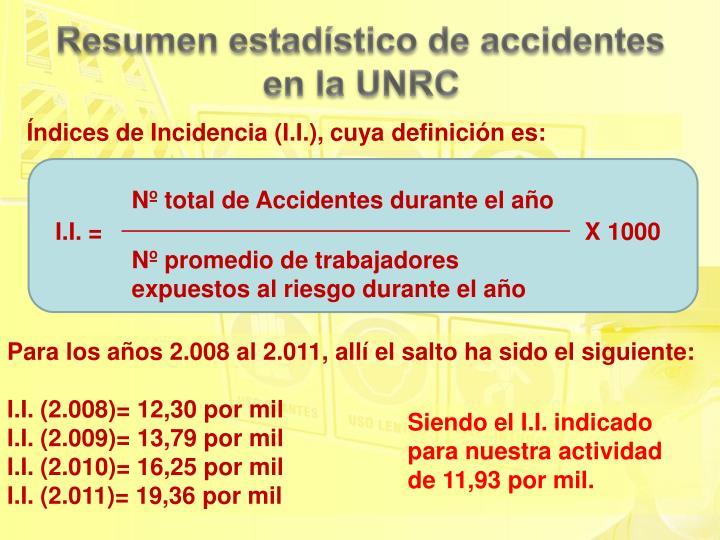 Resumen estadístico de accidentes
