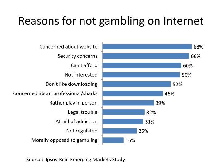 Reasons for not gambling on Internet