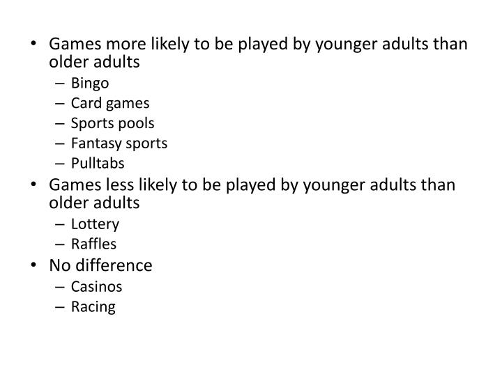 Games more likely to be played by younger adults than older adults