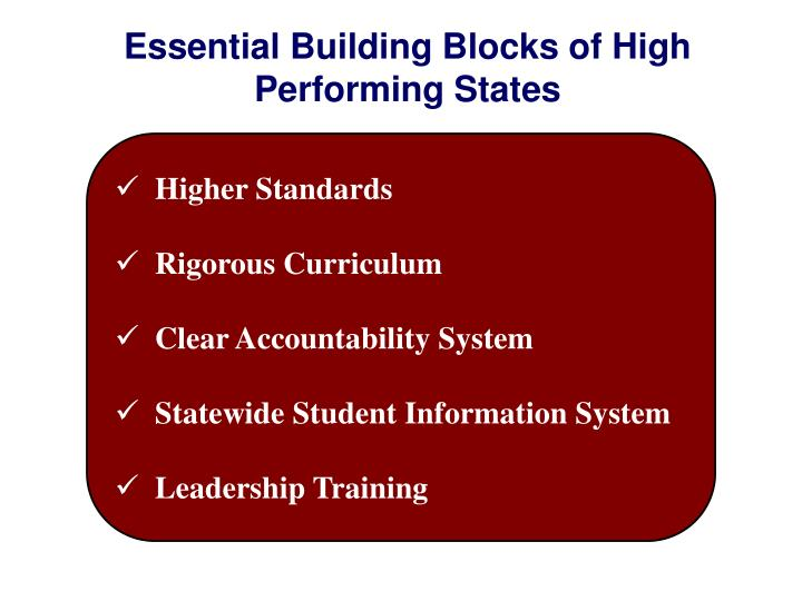 Essential Building Blocks of High Performing States