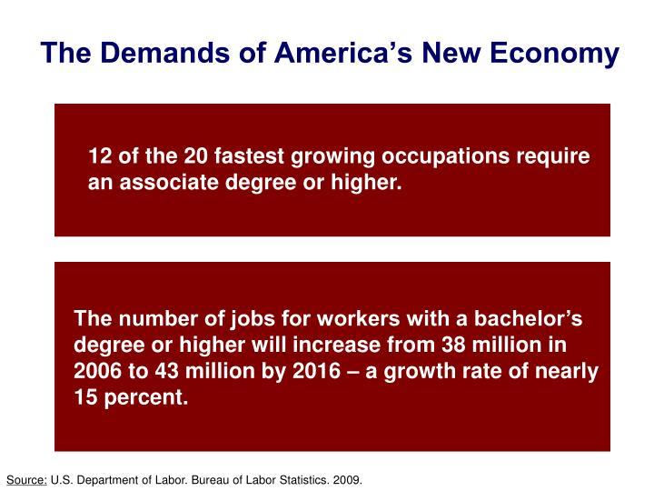 The Demands of America's New Economy