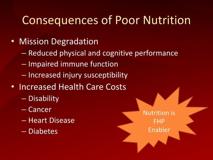 Consequences of poor nutrition