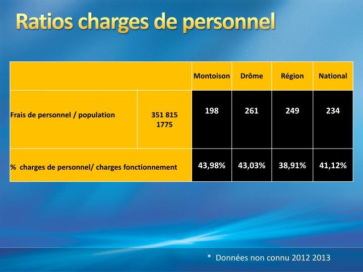 Ratios charges de personnel