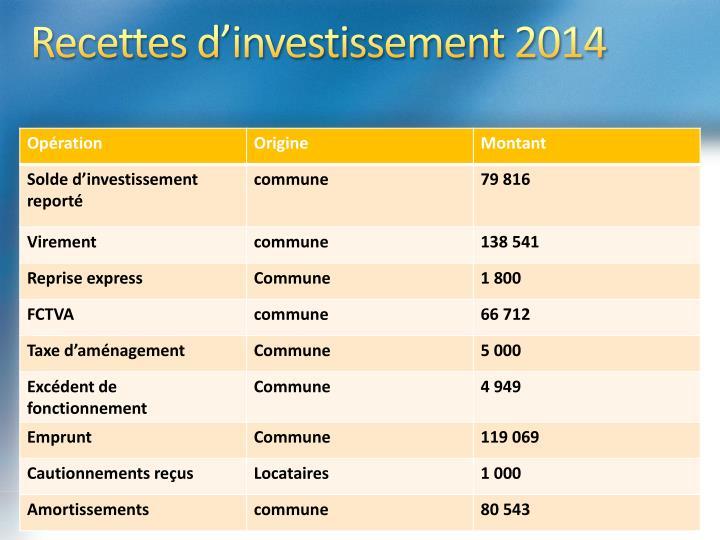 Recettes d'investissement 2014