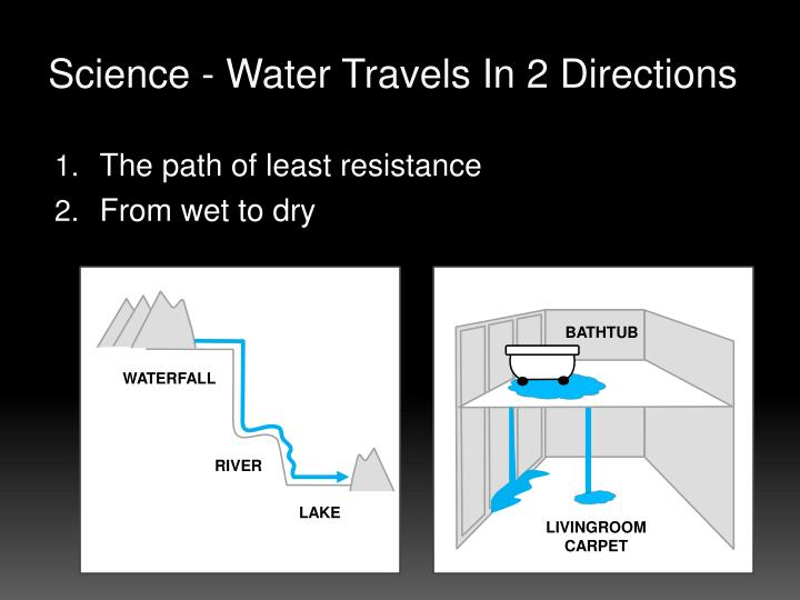 Science - Water Travels In 2 Directions