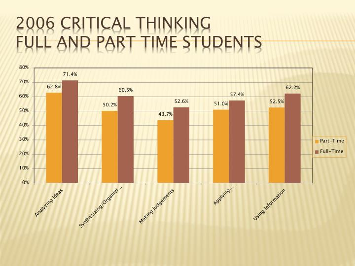 2006 Critical Thinking