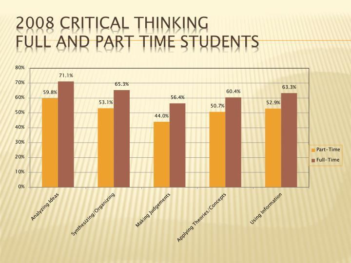 2008 Critical Thinking