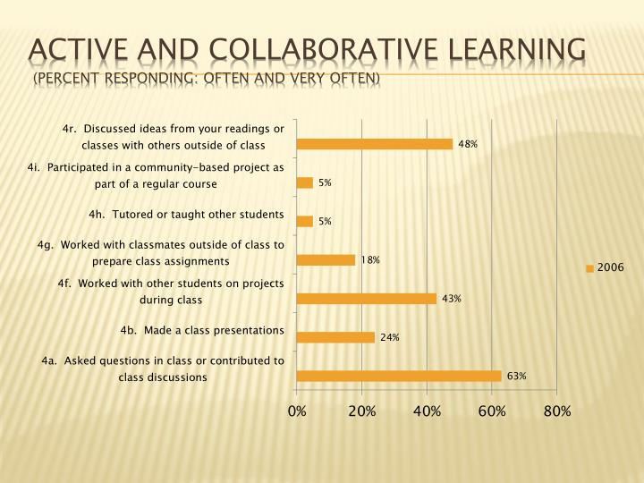 ACTIVE AND Collaborative Learning
