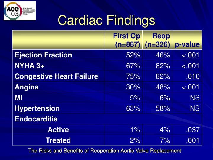 Cardiac Findings
