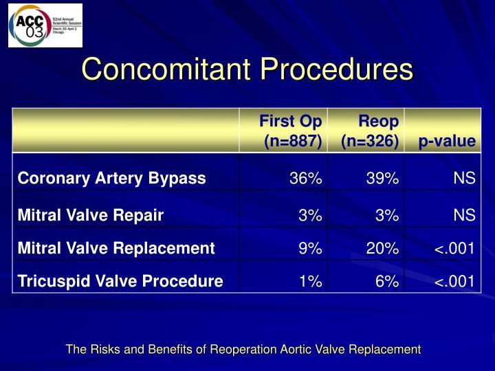 Concomitant Procedures