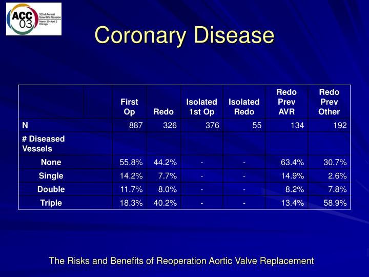 Coronary Disease