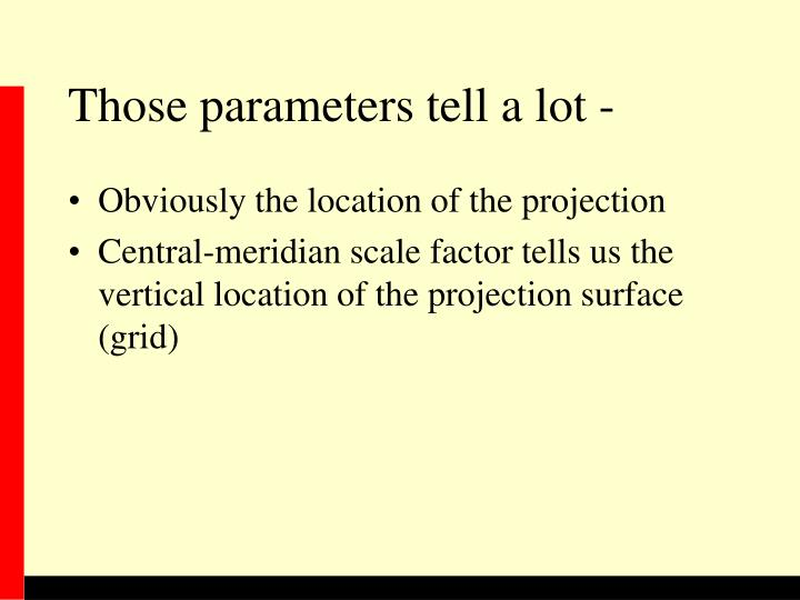 Those parameters tell a lot -