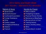 2013 safety and health week 2011 injuries 563 total 6 9 decrease
