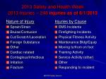 2013 safety and health week 2013 injuries 248 injuries as of 6 1 2013