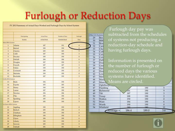 Furlough or Reduction Days